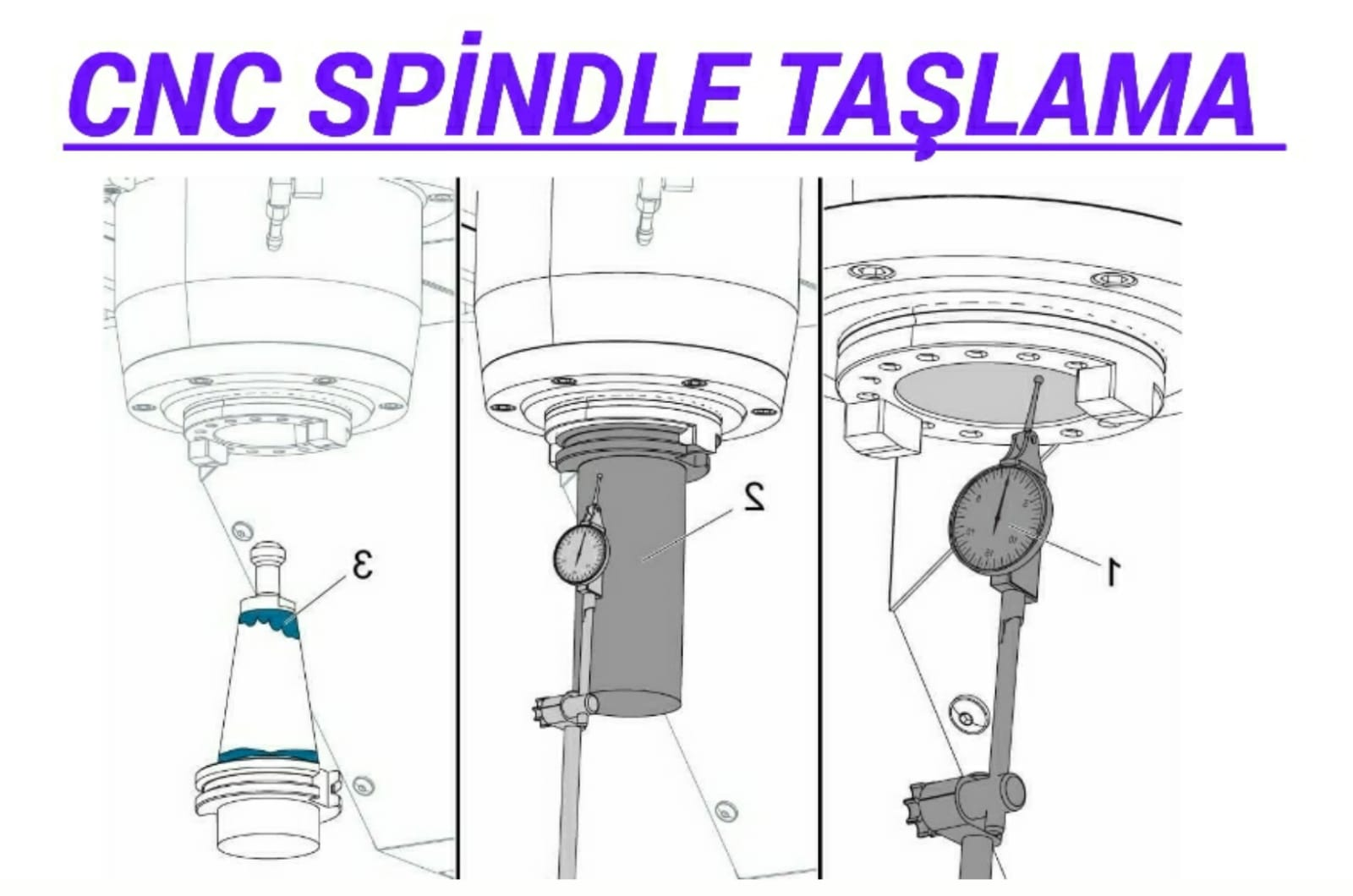CNC Spindle Taşlama